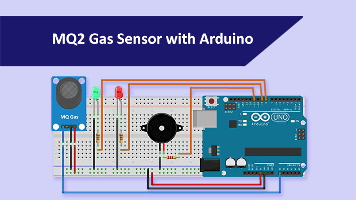 MQ Gas Sensor with Arduino - FactoryForward